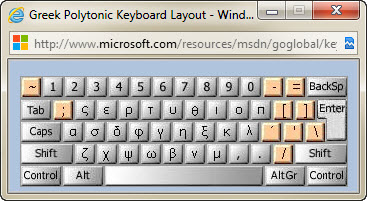 How Can I See A Keyboard For Typing Greek or Hebrew Characters